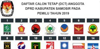 Daftar Calon Tetap (DCT) DPRD Samosir pada Pemilu Tahun 2019