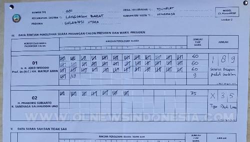 Lembar Rekapitulasi Pilpres Di TPS 001, Hasilnya Jokowi Unggul Besar.
